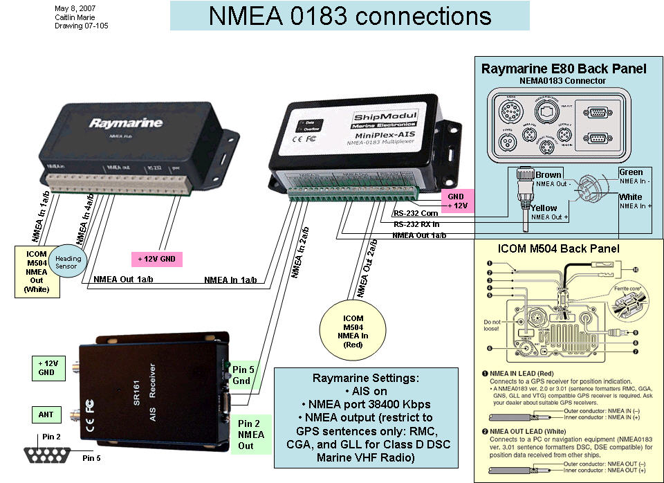 NMEA-0183 Connections